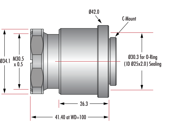 25mm Cw Series Fixed Focal Length Lens